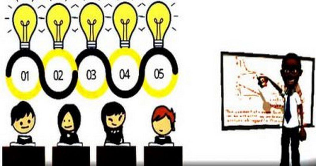 أفضل تقنيات البيداغوجيا للتربية و التعليم مناهج مدرسة المناهج التعليمية التربية و التعليم امتحانات وزارة التربية والتعليم مدارس اخبار وزارة التعليم